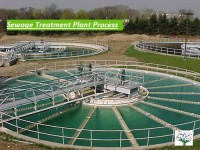 Sewage Treatment Plant Process