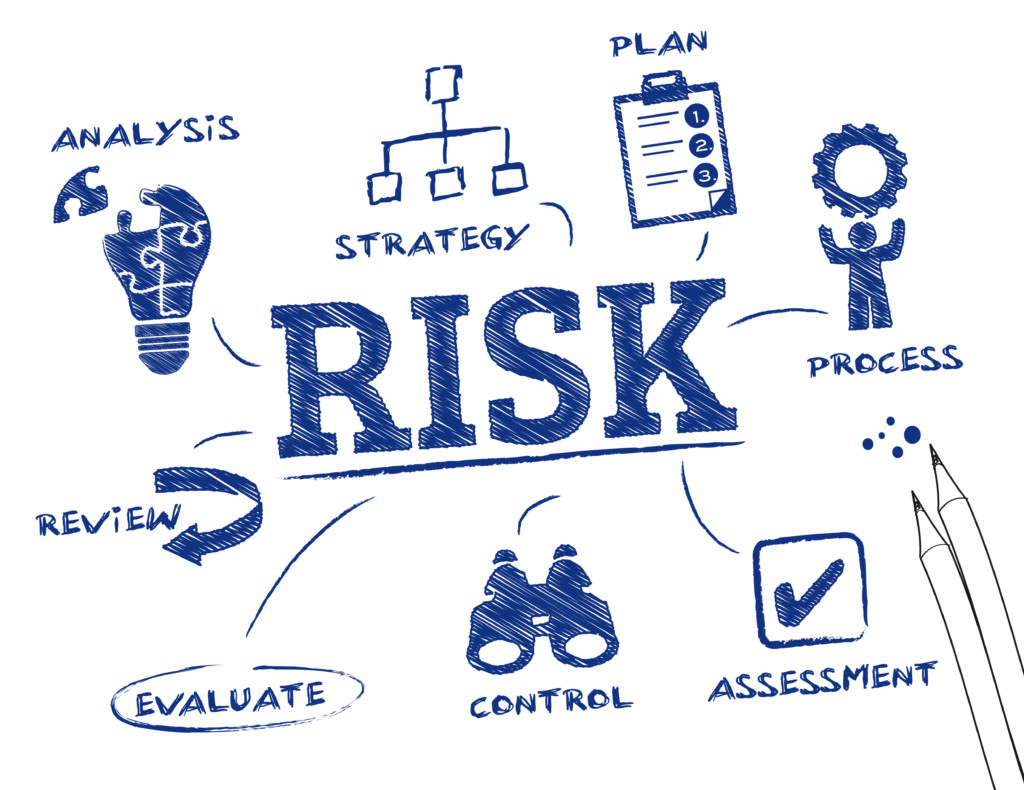 Risk Assessment topic