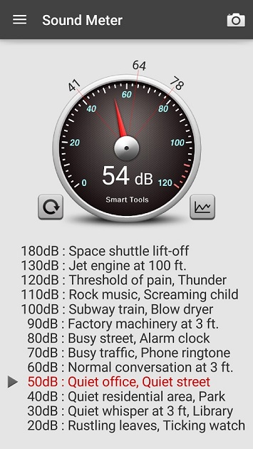 sound Level Measurement app